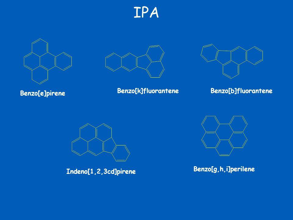 IPA Benzo[k]fluorantene Benzo[b]fluorantene Benzo[e]pirene